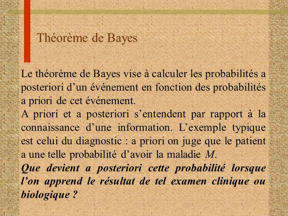 Théorème de Bayes Le théorème de Bayes vise à calculer les probabilités a posteriori dun événement en fonction des probabilités a priori de cet événem