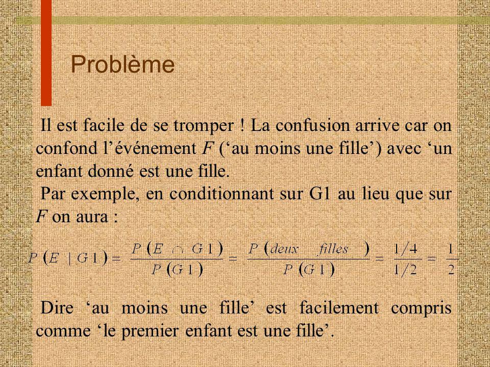 Problème Il est facile de se tromper .