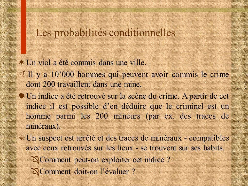 Les probabilités conditionnelles ¬Un viol a été commis dans une ville. Il y a 10000 hommes qui peuvent avoir commis le crime dont 200 travaillent dan