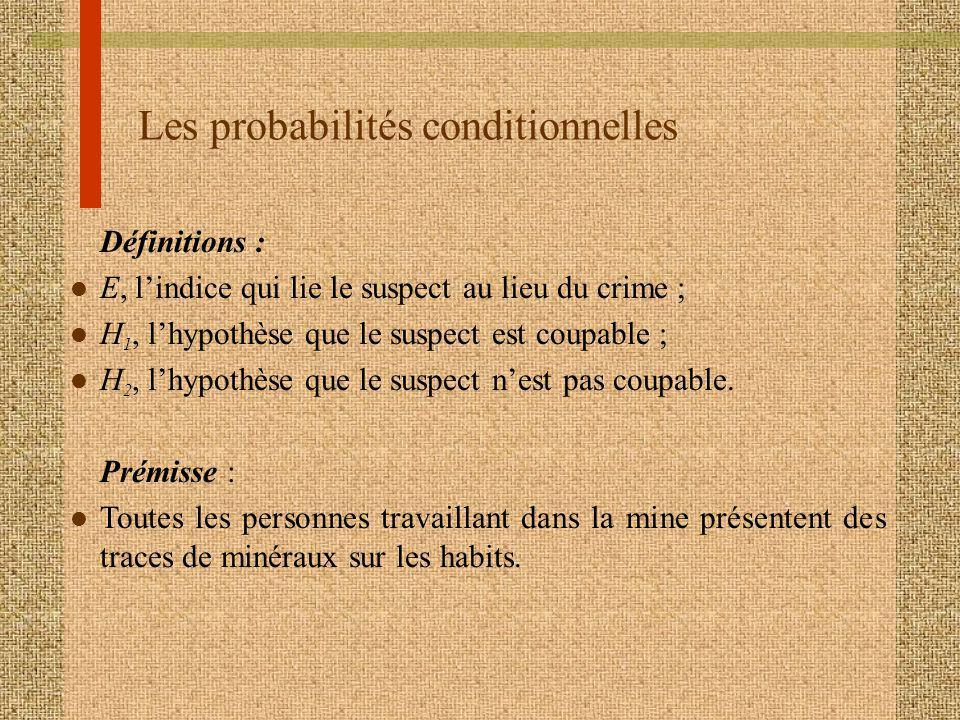 Les probabilités conditionnelles Définitions : l E, lindice qui lie le suspect au lieu du crime ; l H 1, lhypothèse que le suspect est coupable ; l H 2, lhypothèse que le suspect nest pas coupable.