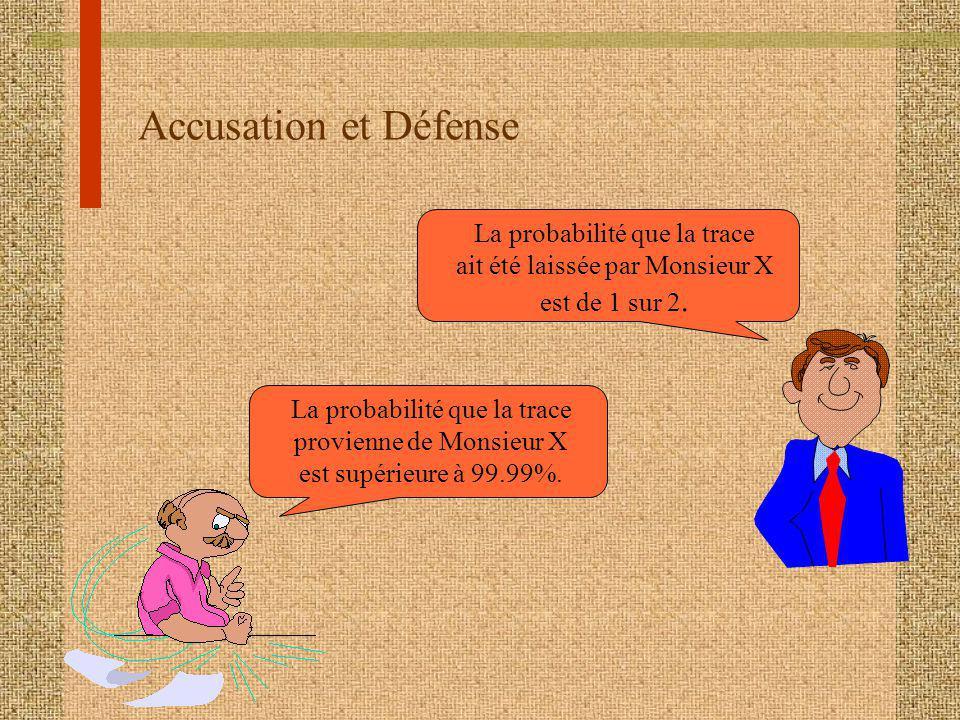 Accusation et Défense La probabilité que la trace ait été laissée par Monsieur X est de 1 sur 2. La probabilité que la trace provienne de Monsieur X e