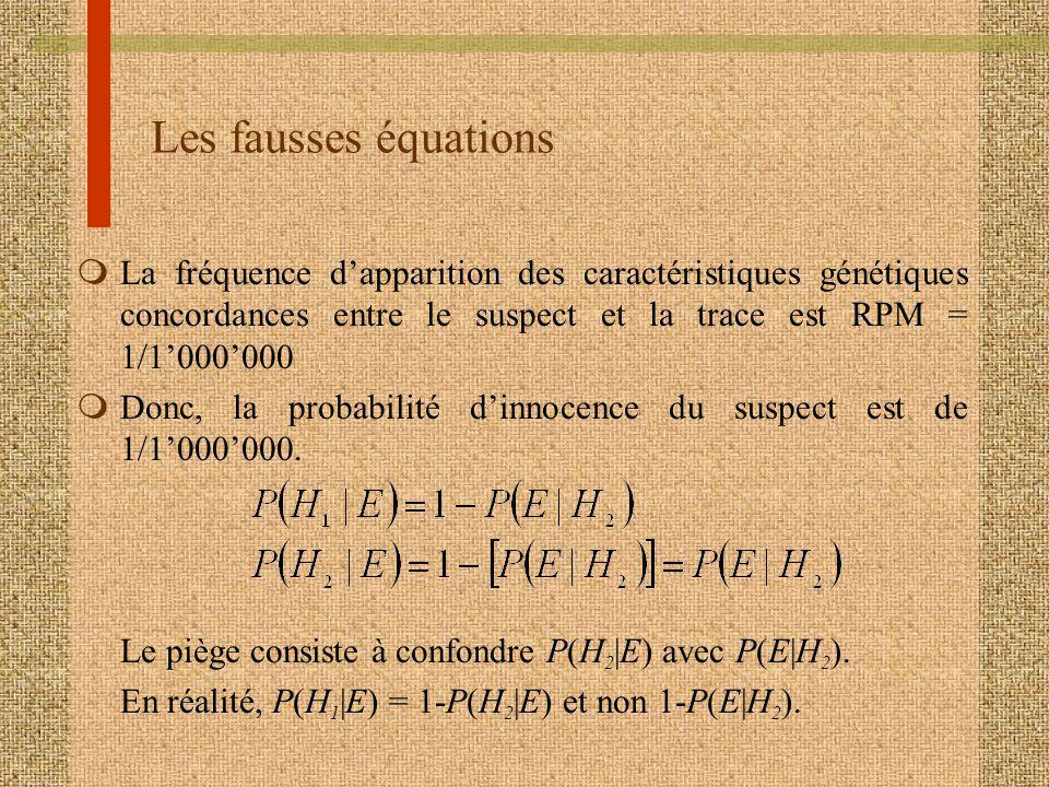 Les fausses équations mLa fréquence dapparition des caractéristiques génétiques concordances entre le suspect et la trace est RPM = 1/1000000 mDonc, la probabilité dinnocence du suspect est de 1/1000000.