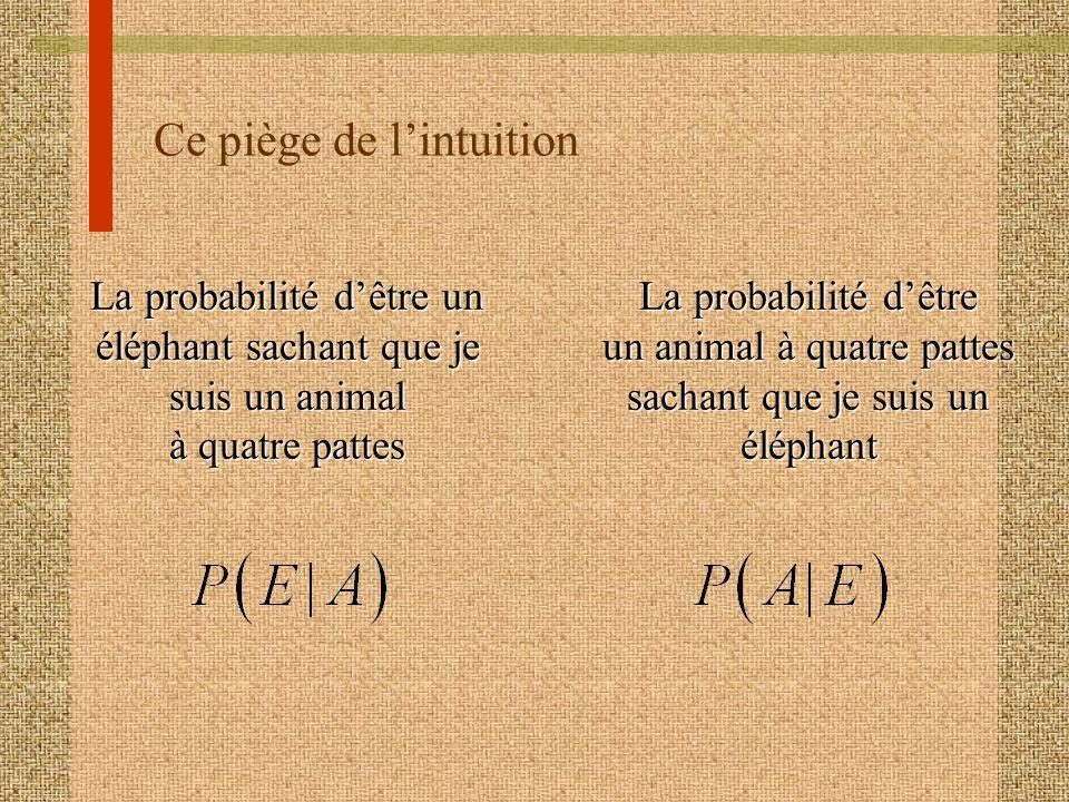 Ce piège de lintuition La probabilité dêtre un éléphant sachant que je suis un animal à quatre pattes La probabilité dêtre un animal à quatre pattes s