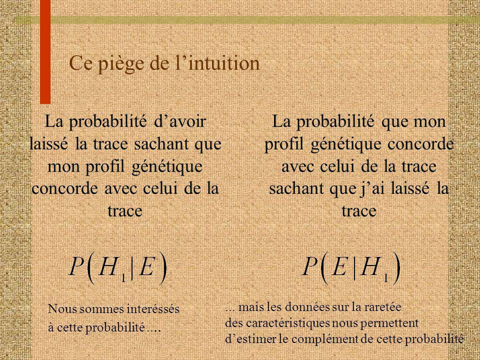 Ce piège de lintuition La probabilité davoir laissé la trace sachant que mon profil génétique concorde avec celui de la trace La probabilité que mon p