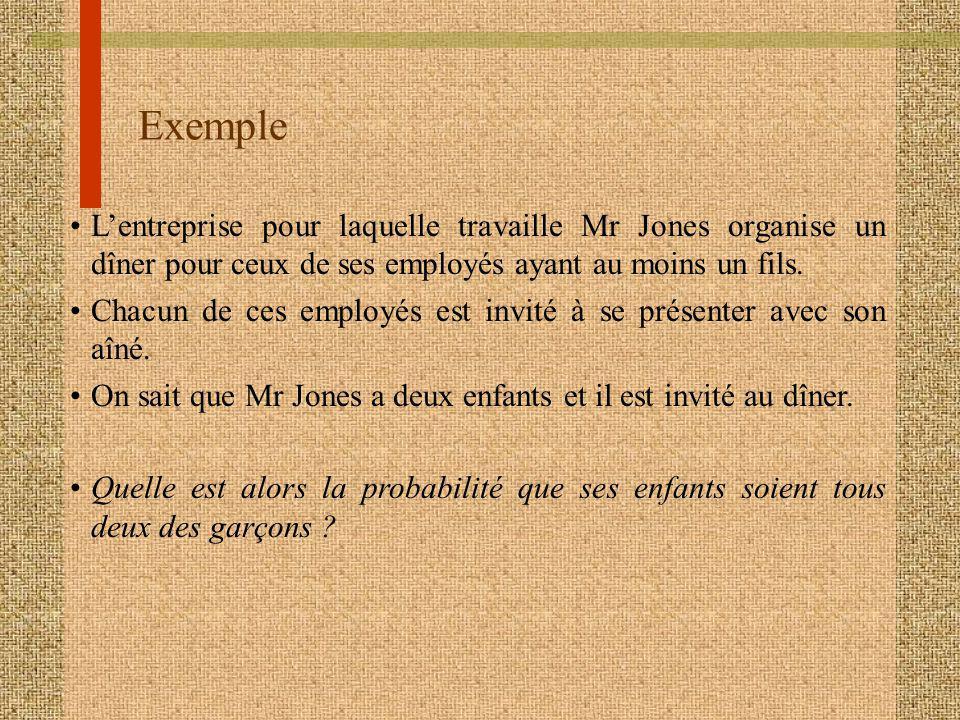 Exemple Lentreprise pour laquelle travaille Mr Jones organise un dîner pour ceux de ses employés ayant au moins un fils.
