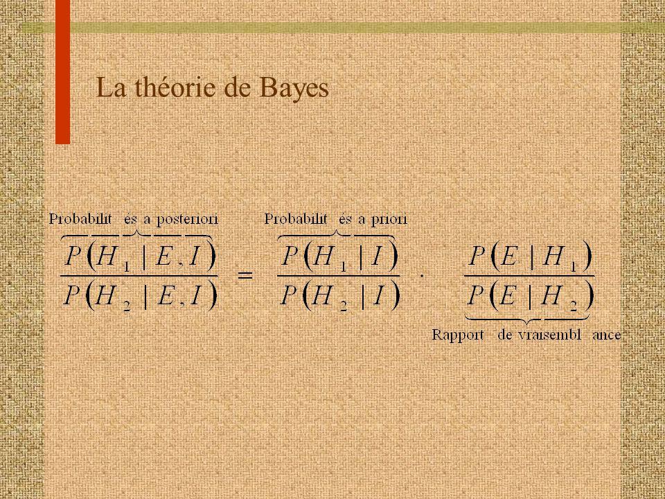 La théorie de Bayes