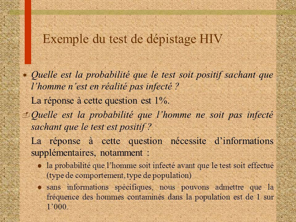 Exemple du test de dépistage HIV ¬ Quelle est la probabilité que le test soit positif sachant que lhomme nest en réalité pas infecté .
