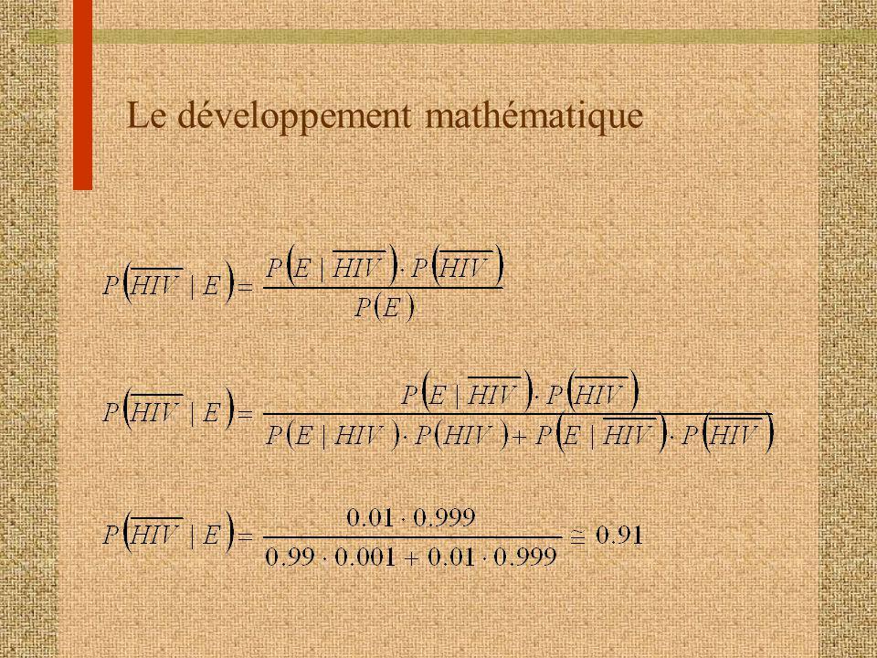 Le développement mathématique
