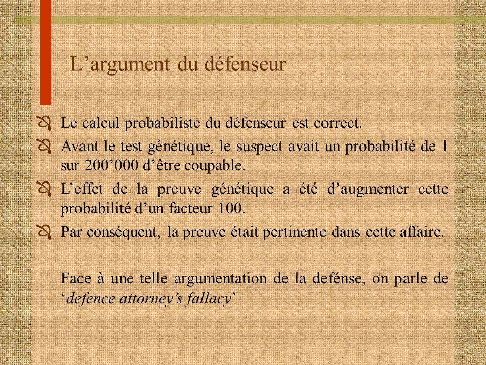 Largument du défenseur ÔLe calcul probabiliste du défenseur est correct. ÔAvant le test génétique, le suspect avait un probabilité de 1 sur 200000 dêt