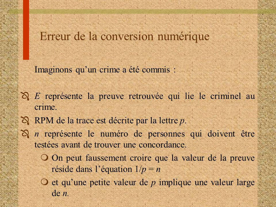 Erreur de la conversion numérique Imaginons quun crime a été commis : ÔE représente la preuve retrouvée qui lie le criminel au crime. ÔRPM de la trace