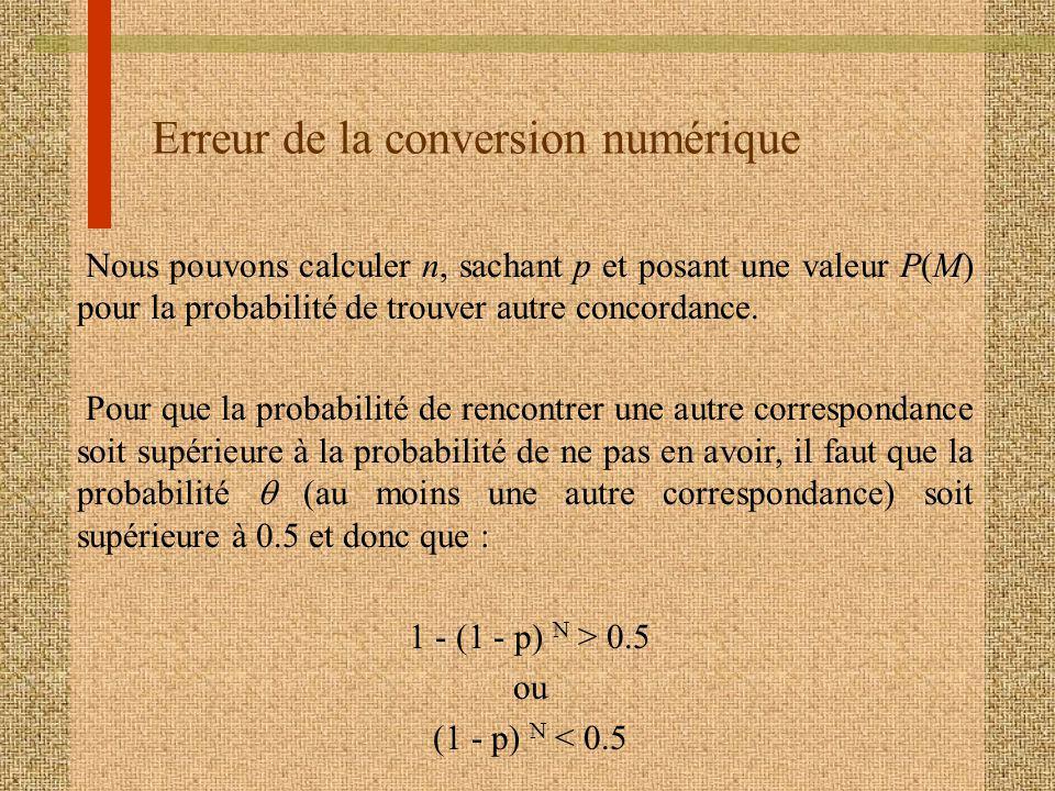 Erreur de la conversion numérique Nous pouvons calculer n, sachant p et posant une valeur P(M) pour la probabilité de trouver autre concordance. Pour