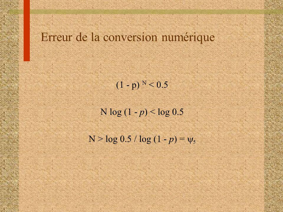 Erreur de la conversion numérique (1 - p) N < 0.5 N log (1 - p) < log 0.5 N > log 0.5 / log (1 - p) = 5