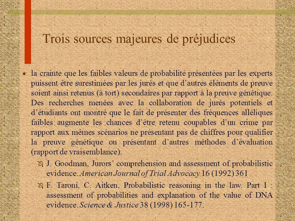 Trois sources majeures de préjudices ¬ la crainte que les faibles valeurs de probabilité présentées par les experts puissent être surestimées par les