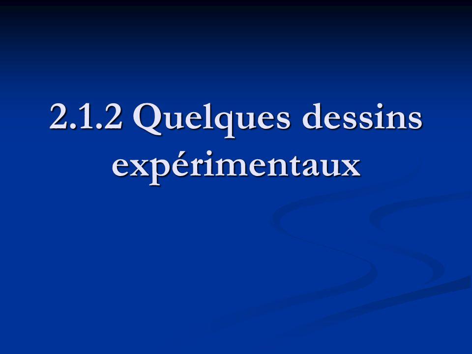 Dessin avant-après avec groupe de contrôle E = (O2 – O1) – (03 – O4) G1O1SO2 G2O3O4 t1t2t3 Attention au « biais de sélection » dans laffectation des sujets au groupe test et au groupe témoin.