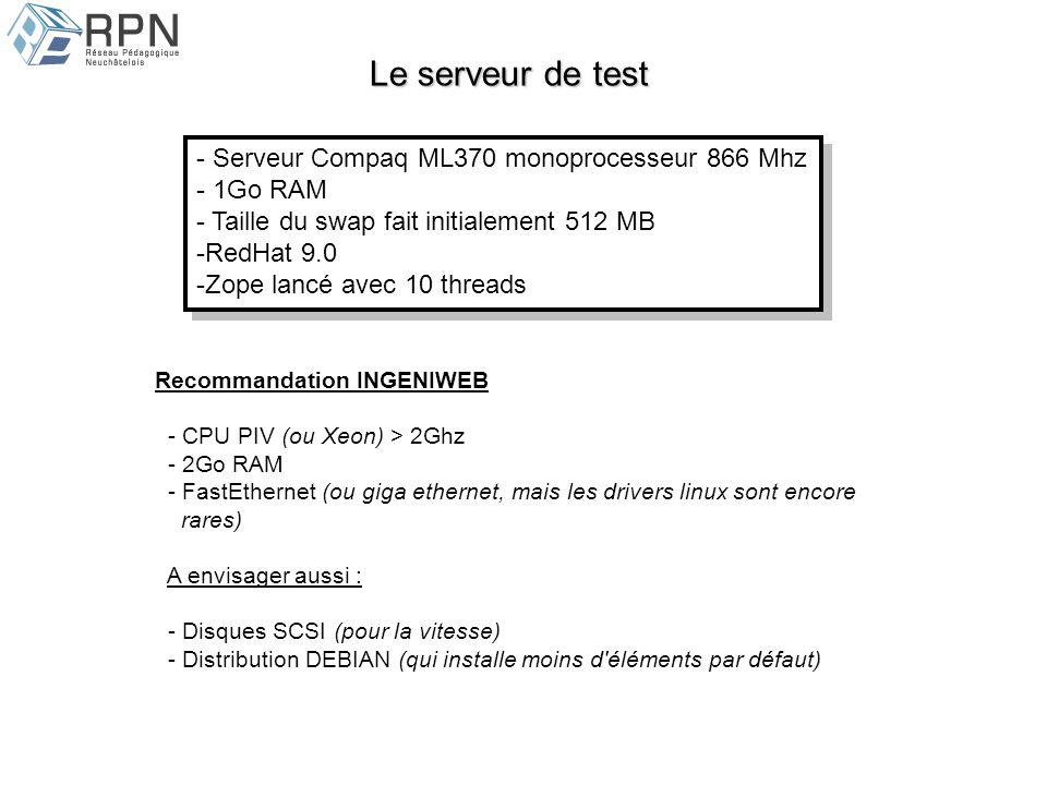 - Serveur Compaq ML370 monoprocesseur 866 Mhz - 1Go RAM - Taille du swap fait initialement 512 MB -RedHat 9.0 -Zope lancé avec 10 threads - Serveur Compaq ML370 monoprocesseur 866 Mhz - 1Go RAM - Taille du swap fait initialement 512 MB -RedHat 9.0 -Zope lancé avec 10 threads Le serveur de test Recommandation INGENIWEB - CPU PIV (ou Xeon) > 2Ghz - 2Go RAM - FastEthernet (ou giga ethernet, mais les drivers linux sont encore rares) A envisager aussi : - Disques SCSI (pour la vitesse) - Distribution DEBIAN (qui installe moins d éléments par défaut)