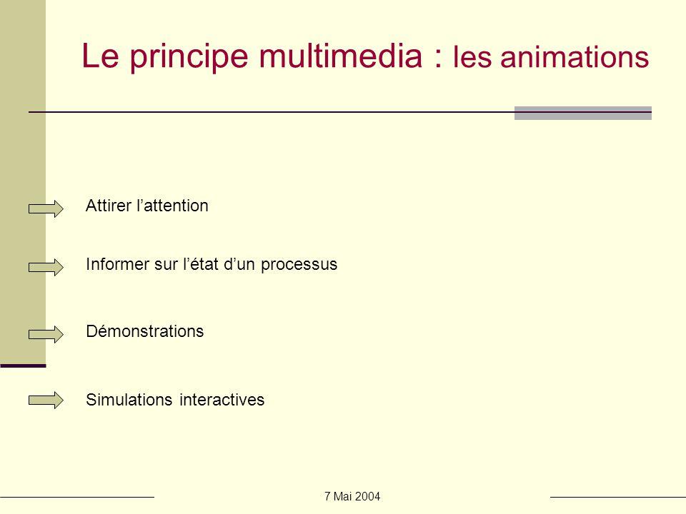 7 Mai 2004 Exemple de Simulation