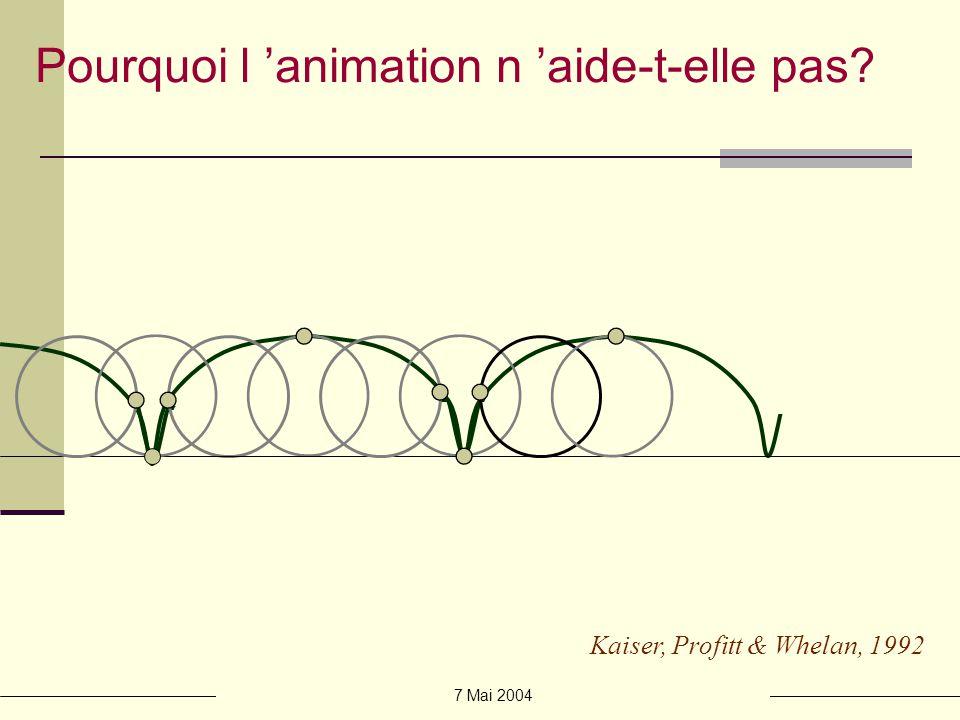 7 Mai 2004 Kaiser, Profitt & Whelan, 1992 Pourquoi l animation n aide-t-elle pas?