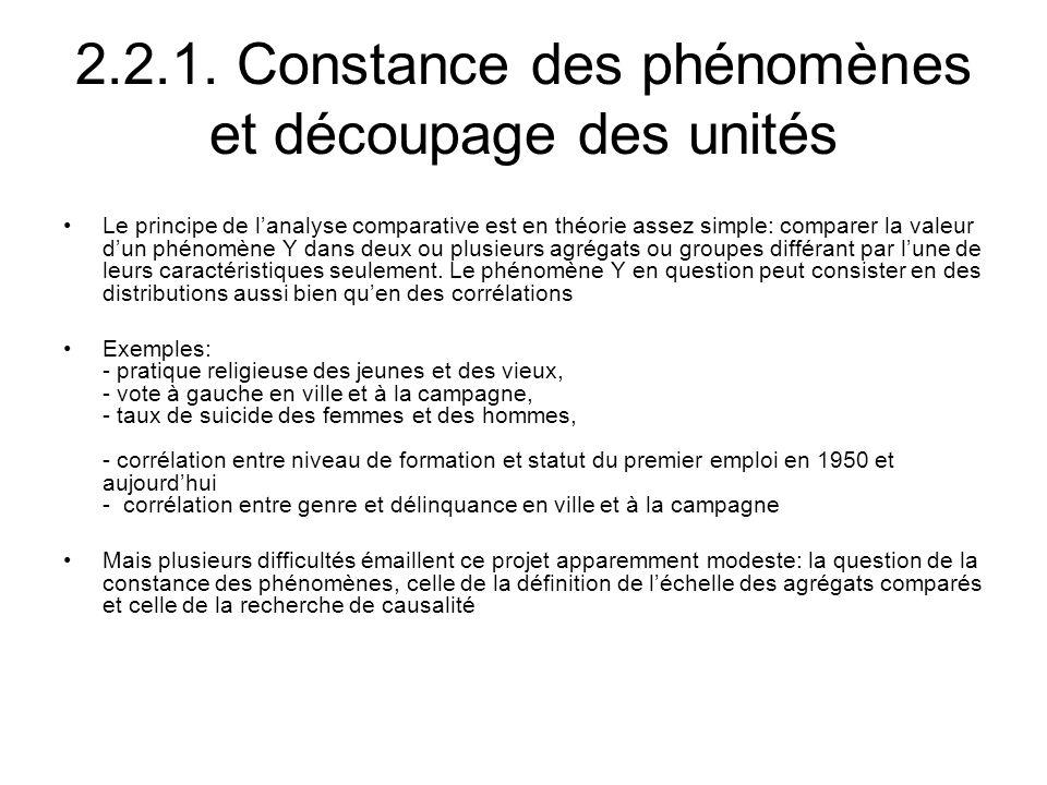 2.2.1. Constance des phénomènes et découpage des unités Le principe de lanalyse comparative est en théorie assez simple: comparer la valeur dun phénom