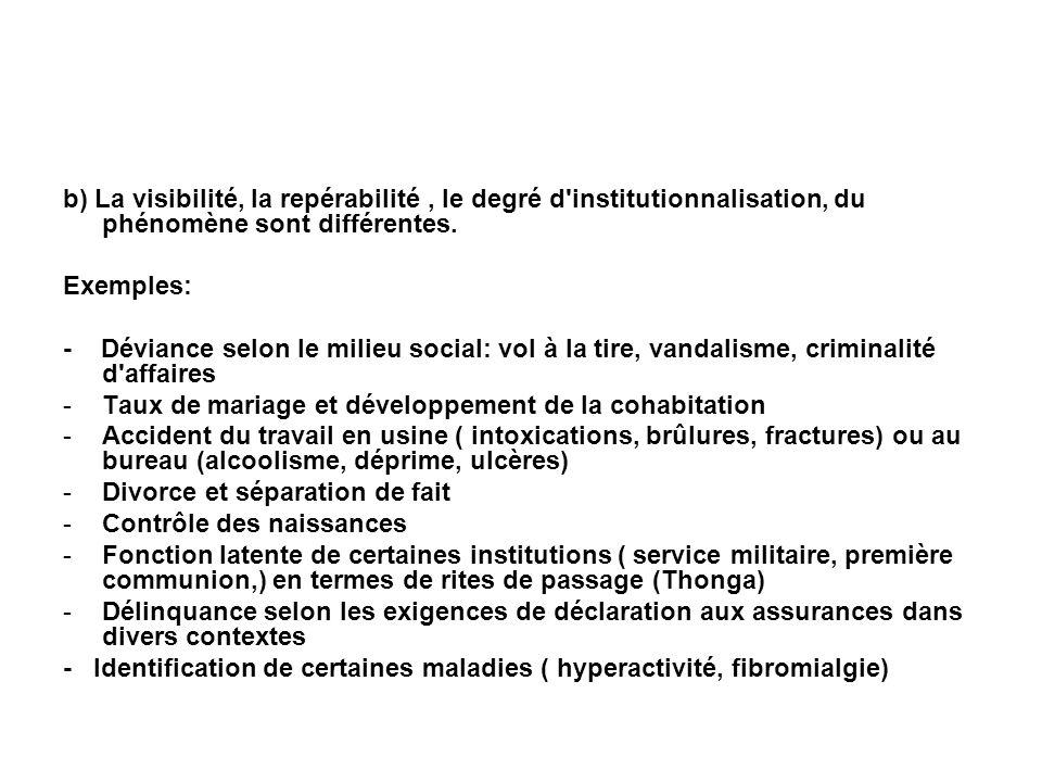 c) La localisation d un comportement dans le parcours de vie varie Exemples: - Mariage officiel vs.