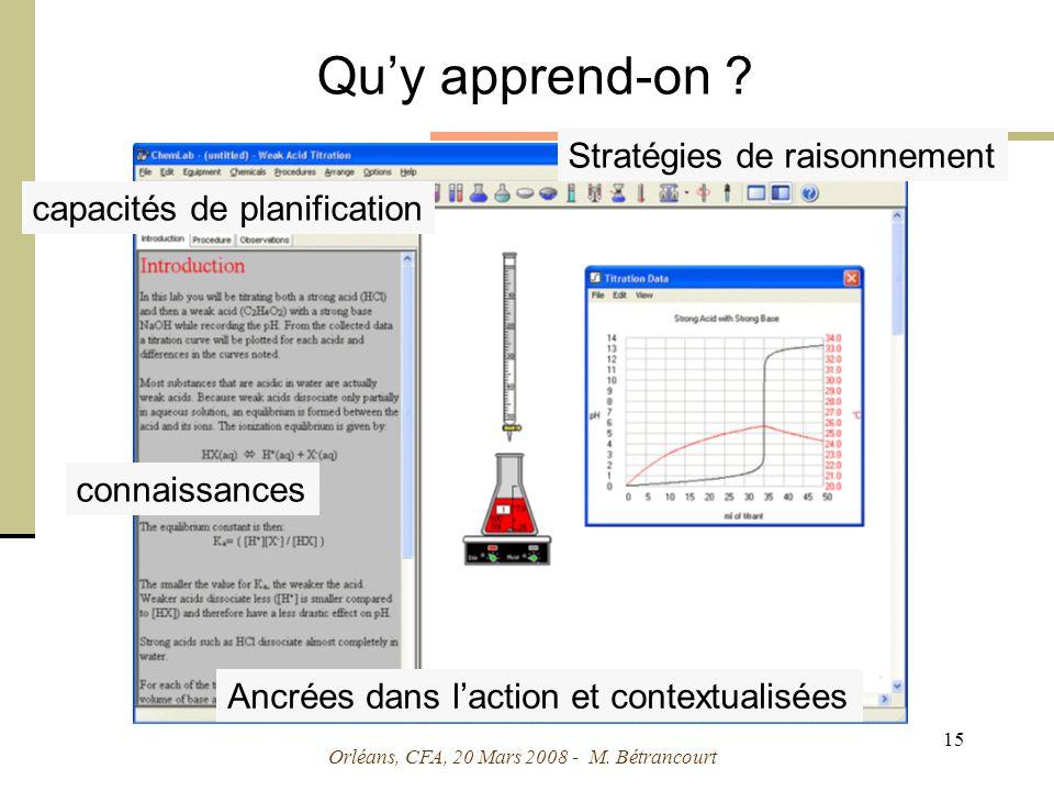 Orléans, CFA, 20 Mars 2008 - M.Bétrancourt 15 Quy apprend-on .