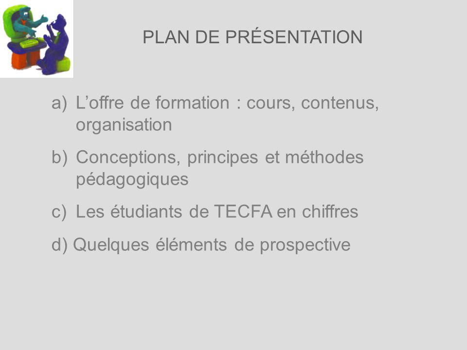PLAN DE PRÉSENTATION a) Loffre de formation : cours, contenus, organisation b)Conceptions, principes et méthodes pédagogiques c) Les étudiants de TECF