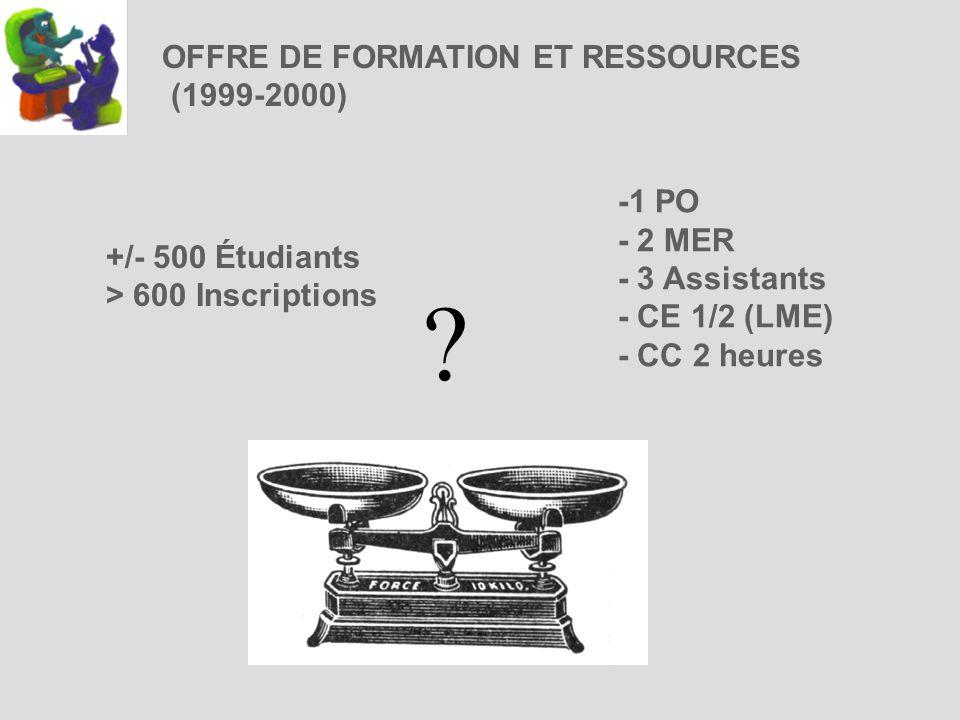 +/- 500 Étudiants > 600 Inscriptions OFFRE DE FORMATION ET RESSOURCES (1999-2000) -1 PO - 2 MER - 3 Assistants - CE 1/2 (LME) - CC 2 heures ?