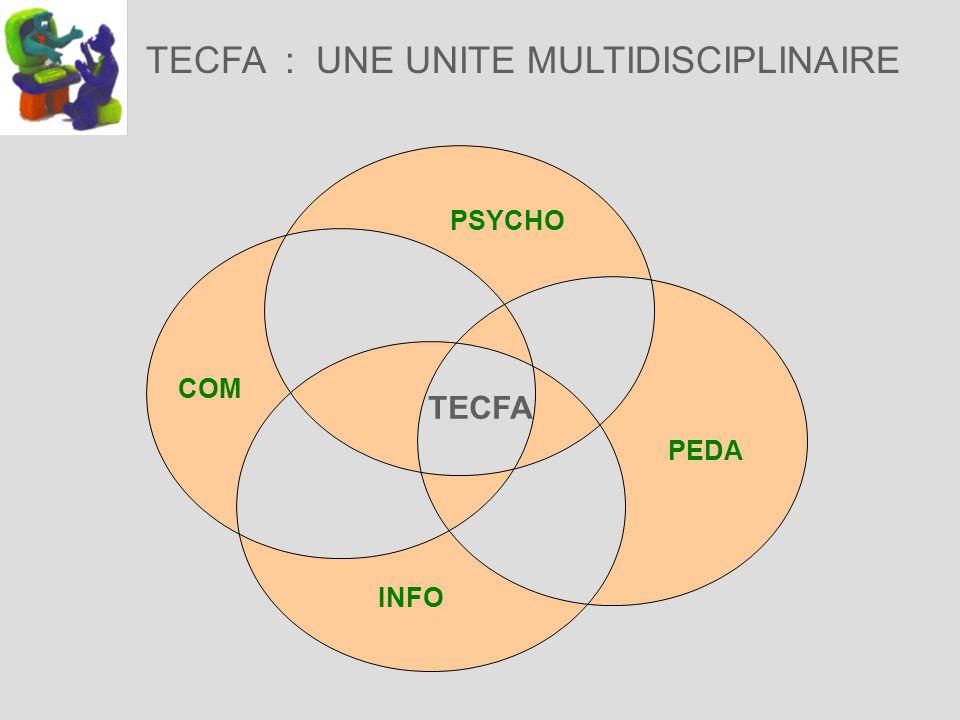 TECFA : UNE UNITE MULTIDISCIPLINAIRE TECFA PSYCHO PEDA COM INFO