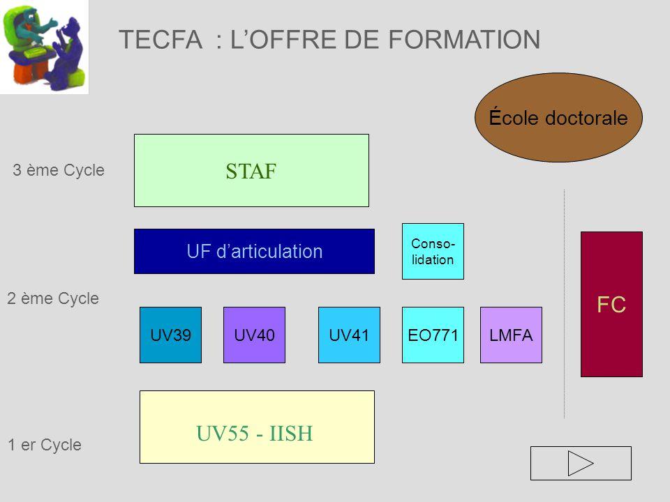 TECFA : LOFFRE DE FORMATION 1 er Cycle LMFA FC UF darticulation 3 ème Cycle STAF EO771 2 ème Cycle UV40UV39UV41 UV55 - IISH École doctorale Conso- lidation