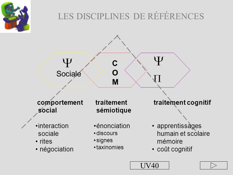 COMCOM Sociale traitement sémiotique énonciation discours signes taxinomies traitement cognitif apprentissages humain et scolaire mémoire coût cognitif comportement social interaction sociale rites négociation LES DISCIPLINES DE RÉFÉRENCES UV40