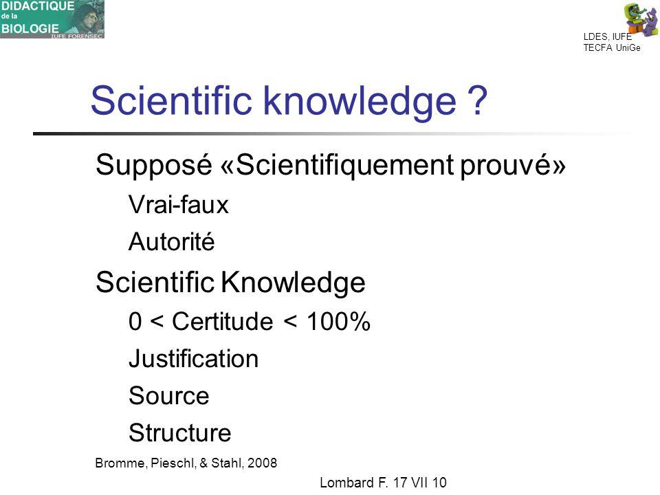 LDES, IUFE TECFA UniGe Production ou reproduction de savoir dans l enseignement des sciences.