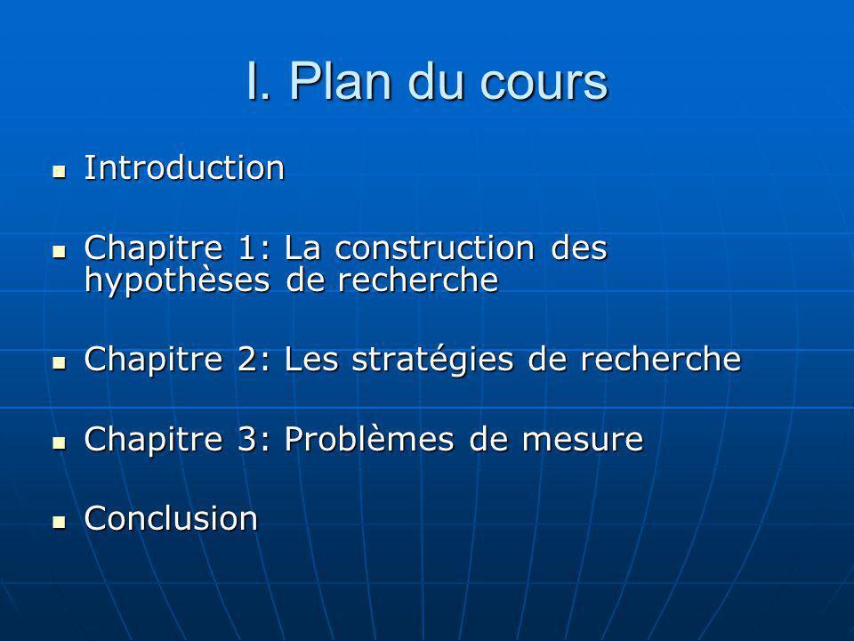 I. Plan du cours Introduction Introduction Chapitre 1: La construction des hypothèses de recherche Chapitre 1: La construction des hypothèses de reche