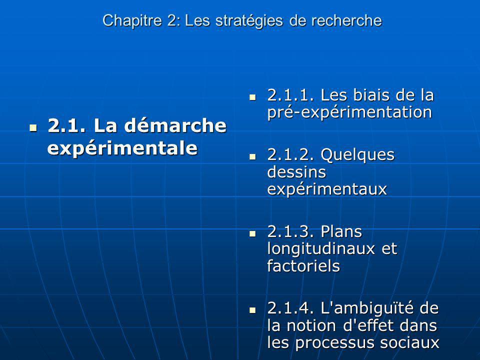 Chapitre 2: Les stratégies de recherche 2.1. La démarche expérimentale 2.1. La démarche expérimentale 2.1.1. Les biais de la pré-expérimentation 2.1.1