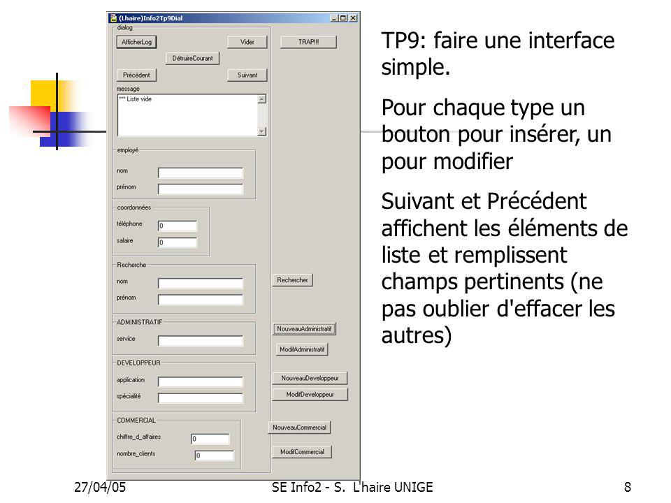 27/04/05SE Info2 - S. L haire UNIGE8 TP9: faire une interface simple.