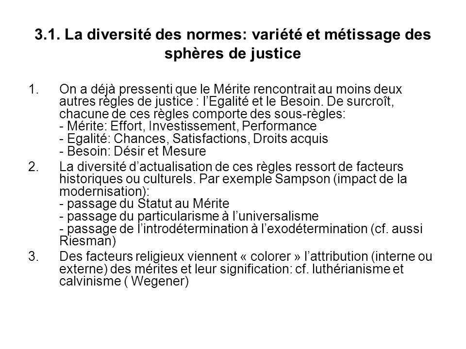 3.1. La diversité des normes: variété et métissage des sphères de justice 1.On a déjà pressenti que le Mérite rencontrait au moins deux autres règles