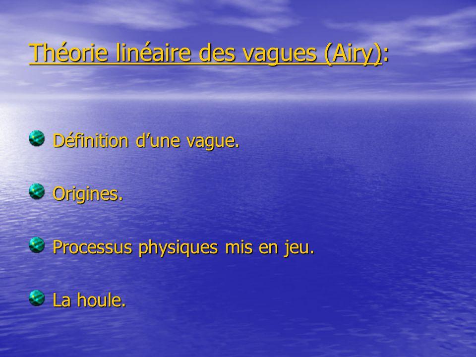 Théorie linéaire des vagues (Airy): Définition dune vague.