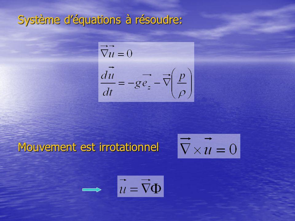 Système déquations à résoudre: Mouvement est irrotationnel