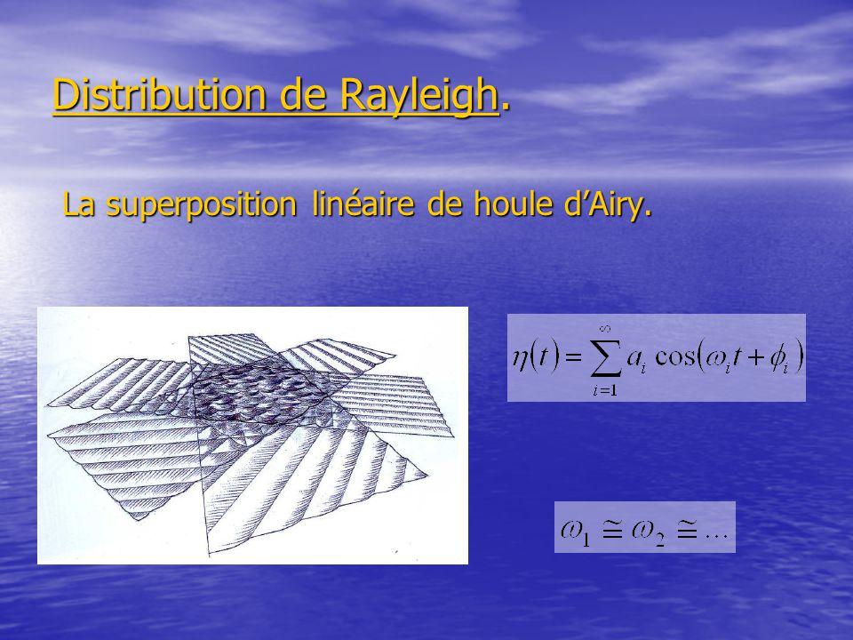 Distribution de Rayleigh.La superposition linéaire de houle dAiry.