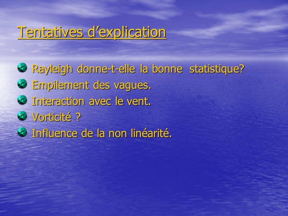 Tentatives dexplication Rayleigh donne-t-elle la bonne statistique.