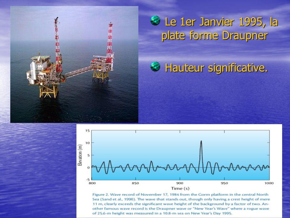 Le 1er Janvier 1995, la plate forme Draupner Le 1er Janvier 1995, la plate forme Draupner Hauteur significative.