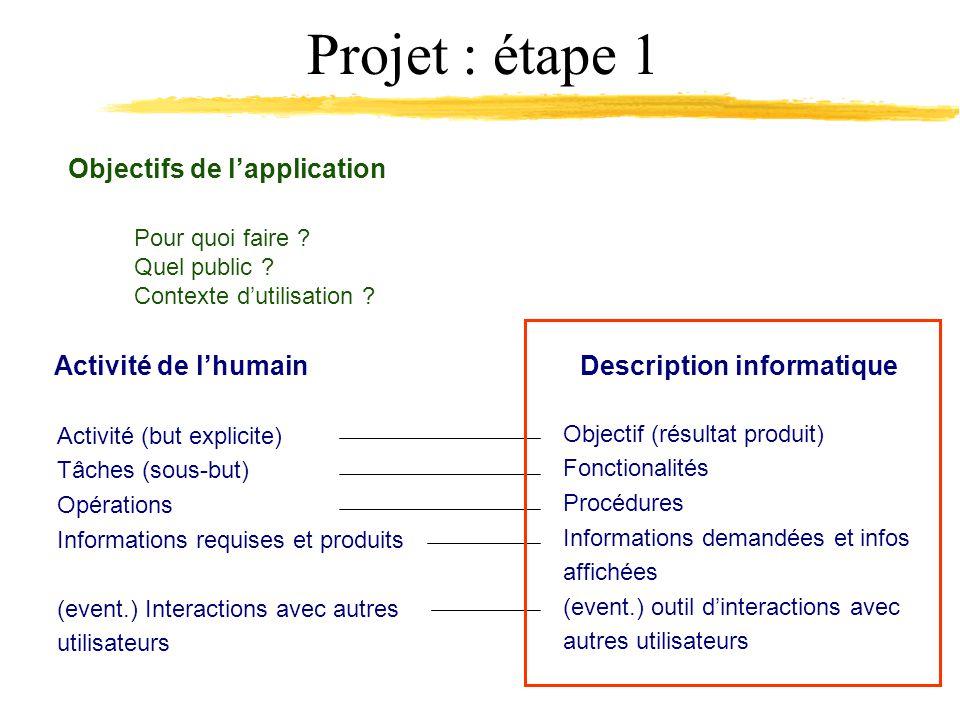 Projet : étape 1 Objectifs de lapplication Pour quoi faire .