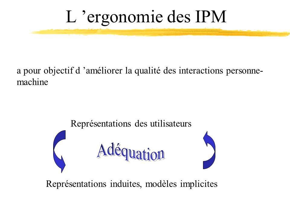 L ergonomie des IPM a pour objectif d améliorer la qualité des interactions personne- machine Représentations des utilisateurs Représentations induites, modèles implicites