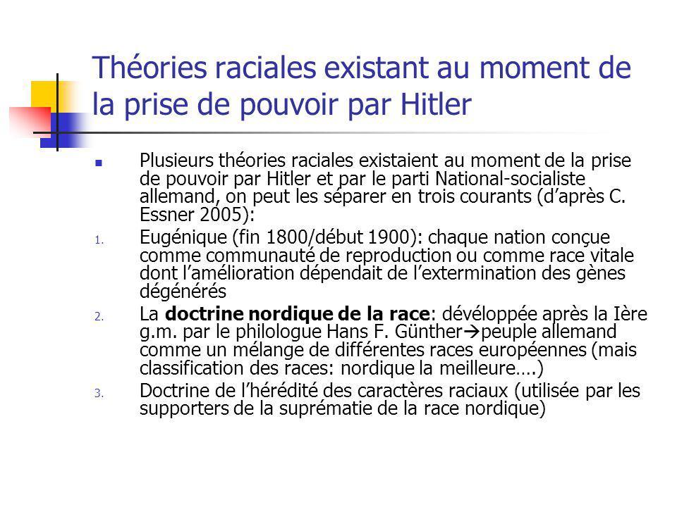 Théories raciales existant au moment de la prise de pouvoir par Hitler Plusieurs théories raciales existaient au moment de la prise de pouvoir par Hit
