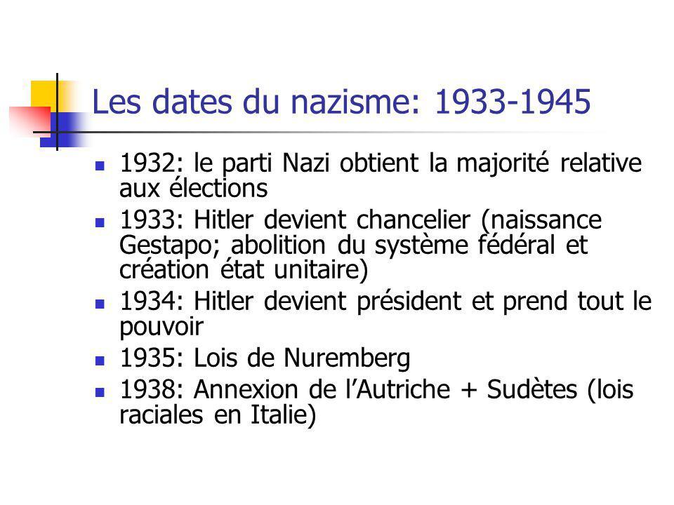 Les dates du nazisme: 1933-1945 1932: le parti Nazi obtient la majorité relative aux élections 1933: Hitler devient chancelier (naissance Gestapo; abo