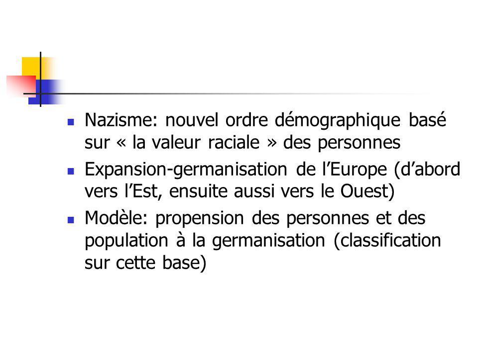 Nazisme: nouvel ordre démographique basé sur « la valeur raciale » des personnes Expansion-germanisation de lEurope (dabord vers lEst, ensuite aussi v