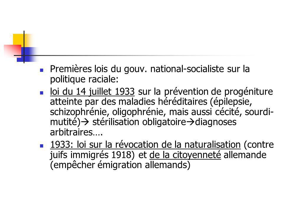 Premières lois du gouv. national-socialiste sur la politique raciale: loi du 14 juillet 1933 sur la prévention de progéniture atteinte par des maladie