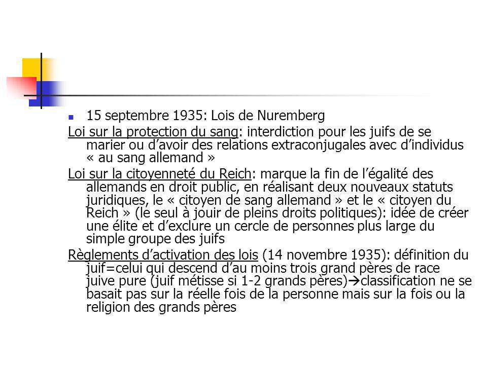 15 septembre 1935: Lois de Nuremberg Loi sur la protection du sang: interdiction pour les juifs de se marier ou davoir des relations extraconjugales a