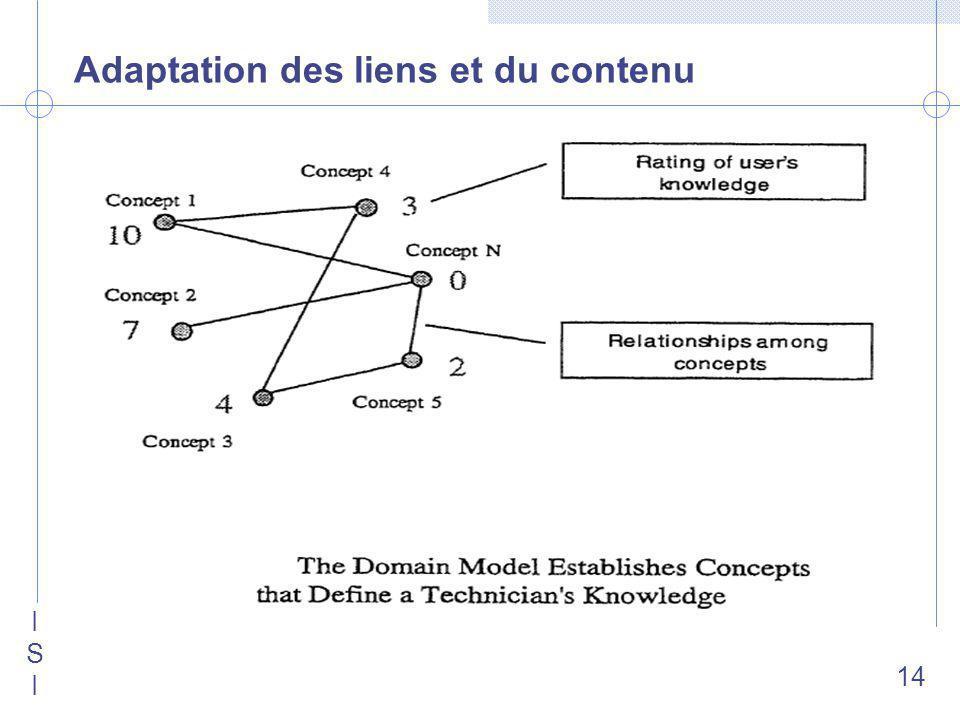 ISIISI 14 Adaptation des liens et du contenu