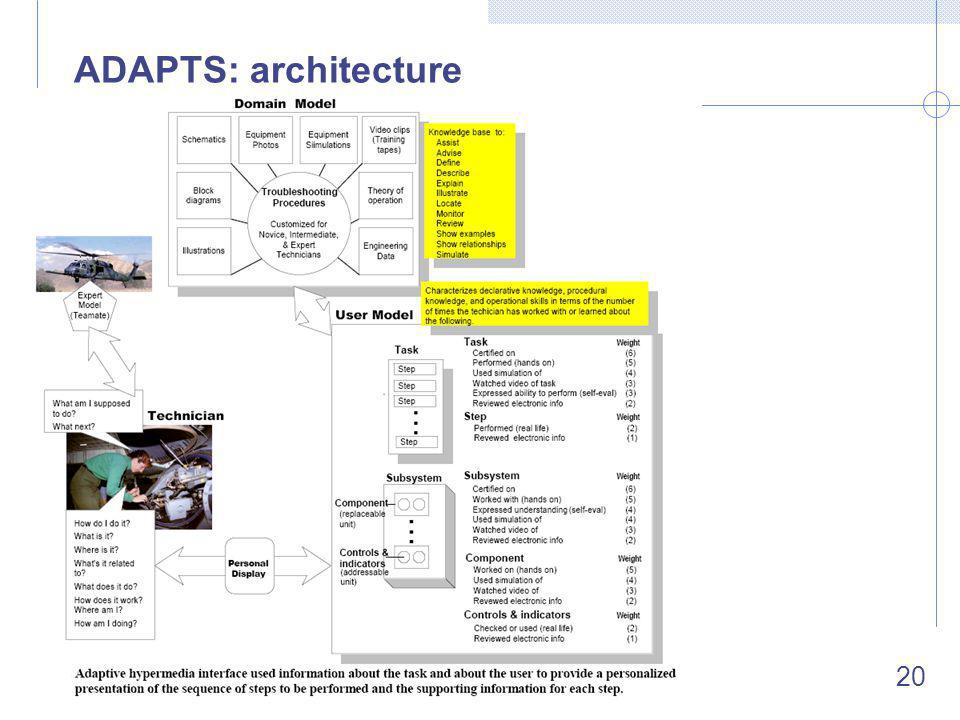 ISIISI 20 ADAPTS: architecture
