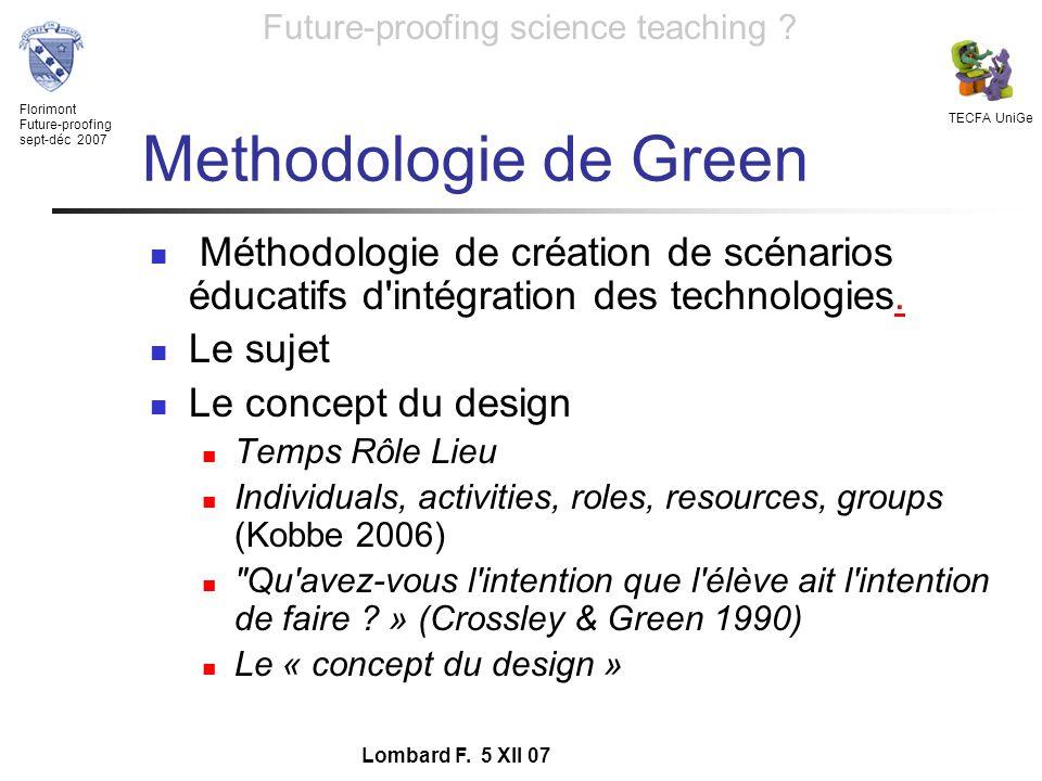 Florimont Future-proofing sept-déc 2007 TECFA UniGe Future-proofing science teaching ? Lombard F. 5 XII 07 Methodologie de Green Méthodologie de créat