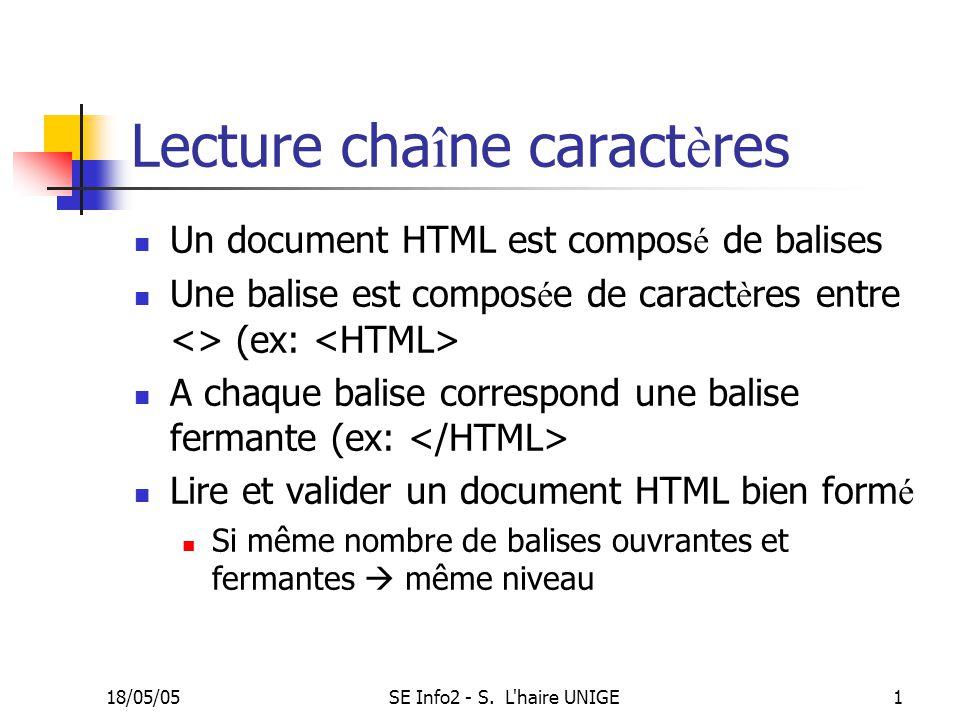 18/05/05SE Info2 - S. L'haire UNIGE1 Lecture cha î ne caract è res Un document HTML est compos é de balises Une balise est compos é e de caract è res